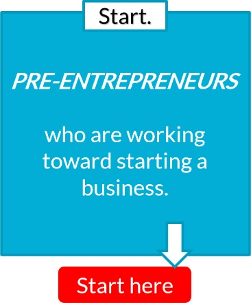 Business coach Dave Labowitz helps pre-entrepreneurs who are working toward starting a business START.