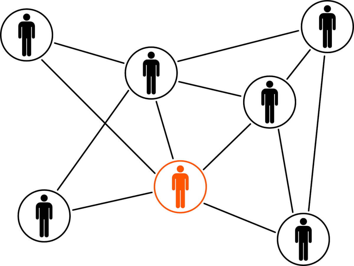 Seven icons of a person in a circle, representing people and businesses. They are connected with lines, forming a network. One of the icons is orange, representing you. This image is symbolic of a startup ecosystem, of which you are a part.