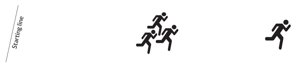 A clip-art picture of a race, being run left to right. The race has now started and there is a pack of three runners in the middle of the race. There is a single runner who has a lead, but the lead is smaller than in the first picture; the pack is catching up. (2 of 3)